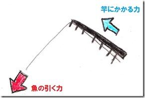 チヌ釣り竿 - コピー (2)